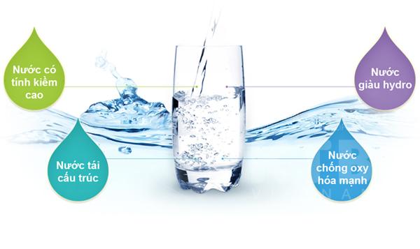 Máy lọc nước Kangen Leveluk JRII